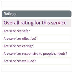 Learning from the best - CQC Inspections